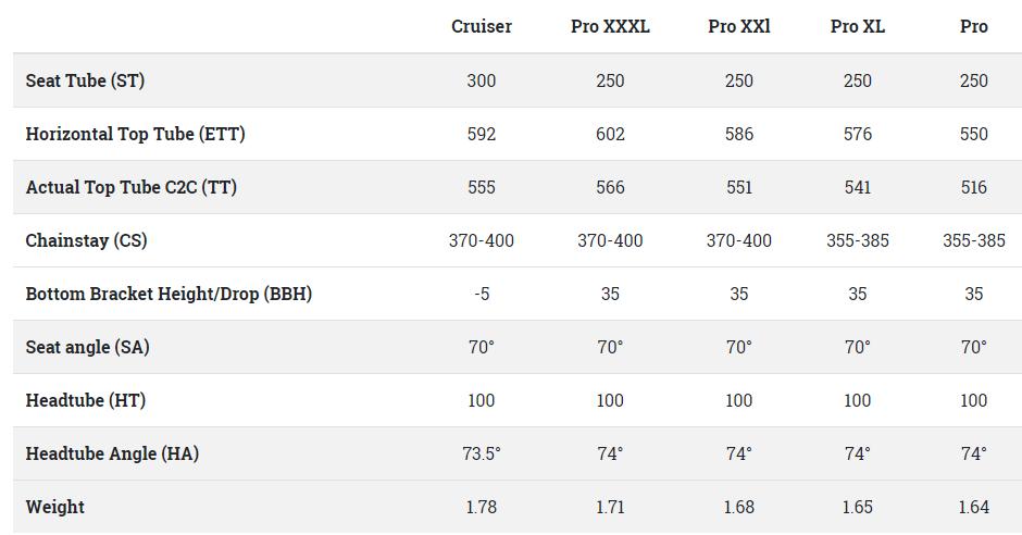 identit-BMX-Rahmen-tabelle